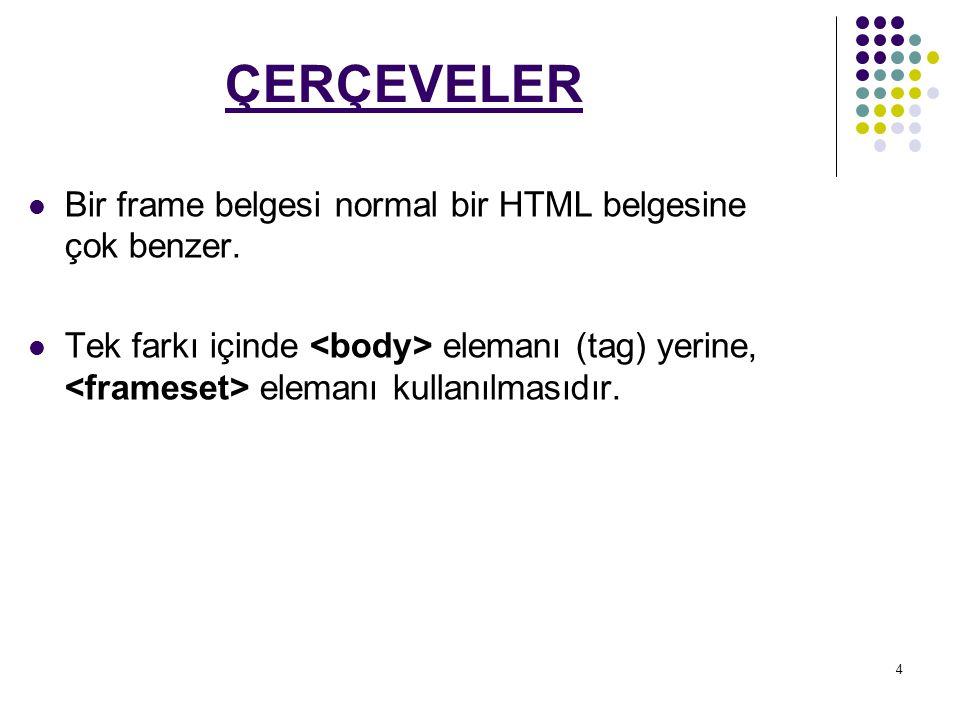 4 ÇERÇEVELER Bir frame belgesi normal bir HTML belgesine çok benzer. Tek farkı içinde elemanı (tag) yerine, elemanı kullanılmasıdır.