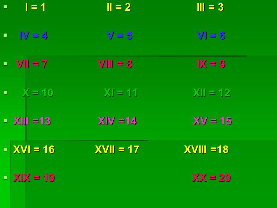 Romen Rakamlarının Yazılışı * 7 7 tane Romen rakamı vardır. Bunlar: I I = = = = 1 ( ( ( (Bir) V V = 5 ( (Beş X = 10 ( ( ( (On) L = 50 ( ( ( (Elli) C =