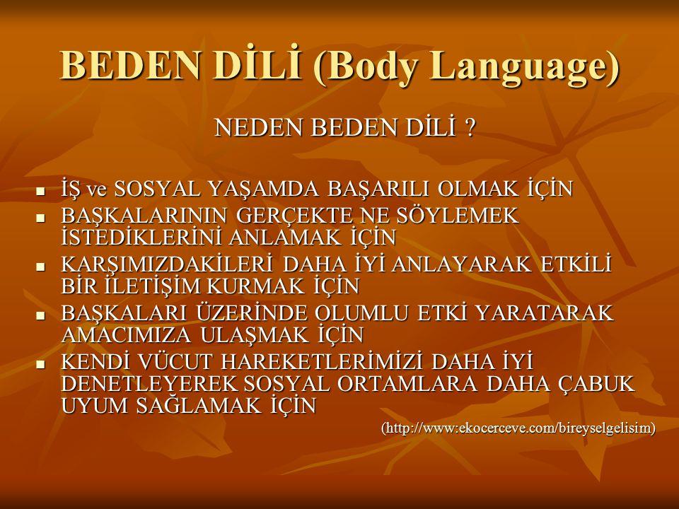 BEDEN DİLİ (Body Language) NEDEN BEDEN DİLİ .