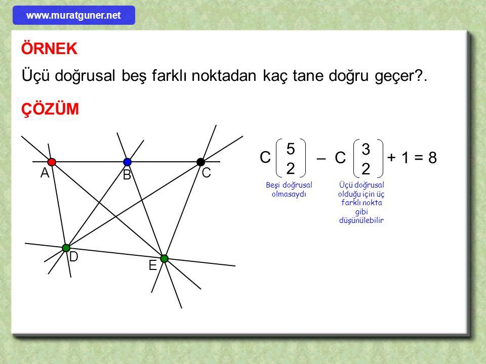 ÖRNEK Üçü doğrusal beş farklı noktadan kaç tane doğru geçer?. ÇÖZÜM A B D C E C 5252 – C + 1 = 8 3232 Beşi doğrusal olmasaydı Üçü doğrusal olduğu için