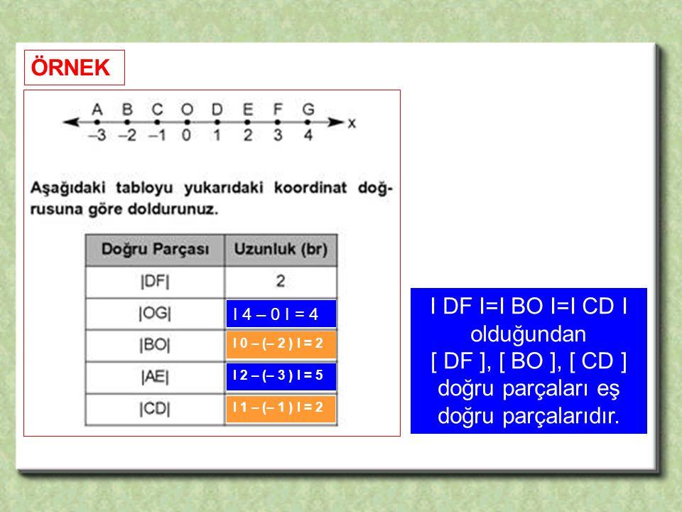 I 4 – 0 I = 4 I 0 – (– 2 ) I = 2 I 2 – (– 3 ) I = 5 I 1 – (– 1 ) I = 2 I DF I=I BO I=I CD I olduğundan [ DF ], [ BO ], [ CD ] doğru parçaları eş doğru