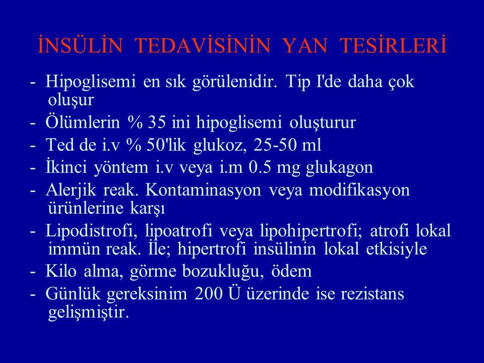 İNSÜLİN TEDAVİSİNİN YAN TESİRLERİ - Hipoglisemi en sık görülenidir. Tip I'de daha çok oluşur - Ölümlerin % 35 ini hipoglisemi oluşturur - Ted de i.v %