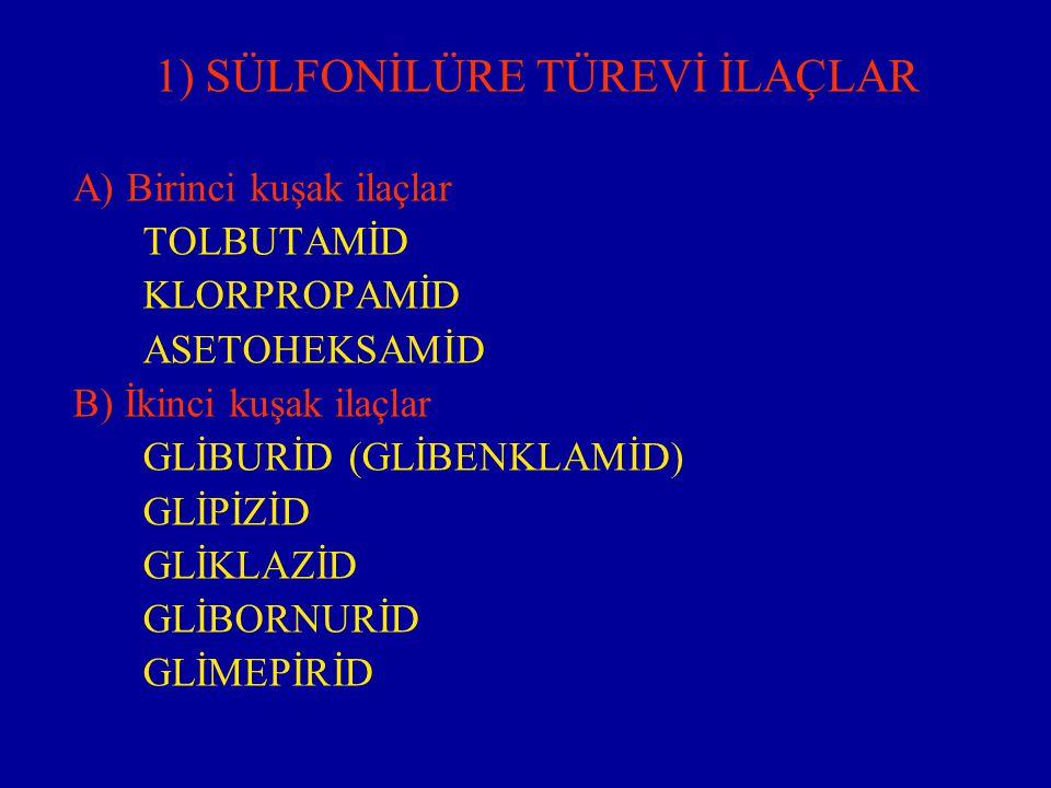 1) SÜLFONİLÜRE TÜREVİ İLAÇLAR A) Birinci kuşak ilaçlar TOLBUTAMİD KLORPROPAMİD ASETOHEKSAMİD B) İkinci kuşak ilaçlar GLİBURİD (GLİBENKLAMİD) GLİPİZİD