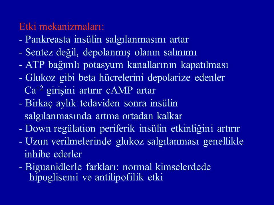Etki mekanizmaları: - Pankreasta insülin salgılanmasını artar - Sentez değil, depolanmış olanın salınımı - ATP bağımlı potasyum kanallarının kapatılma