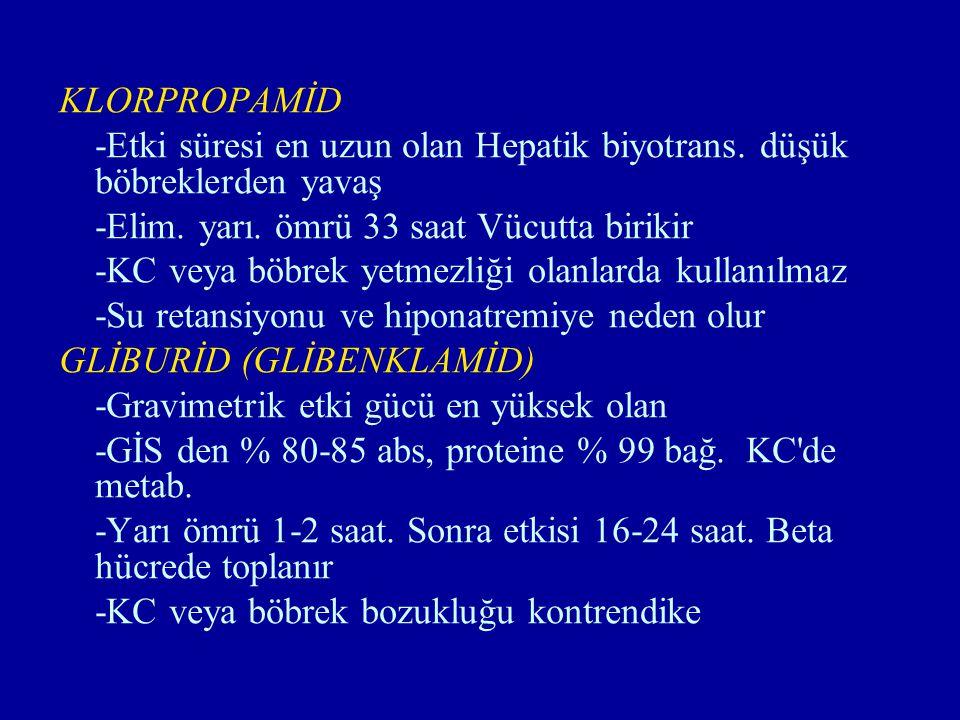 KLORPROPAMİD -Etki süresi en uzun olan Hepatik biyotrans. düşük böbreklerden yavaş -Elim. yarı. ömrü 33 saat Vücutta birikir -KC veya böbrek yetmezliğ