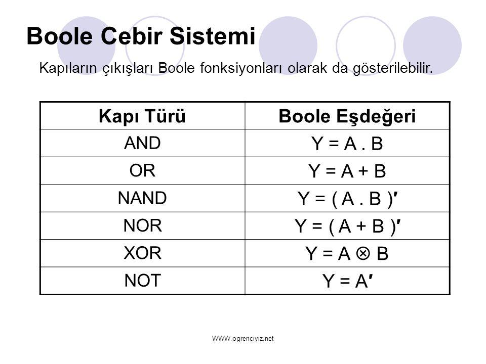Kapıların çıkışları Boole fonksiyonları olarak da gösterilebilir. Boole Cebir Sistemi Kapı TürüBoole Eşdeğeri AND Y = A. B OR Y = A + B NAND Y = ( A.