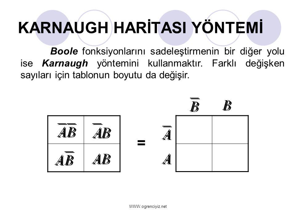 KARNAUGH HARİTASI YÖNTEMİ Boole fonksiyonlarını sadeleştirmenin bir diğer yolu ise Karnaugh yöntemini kullanmaktır. Farklı değişken sayıları için tabl