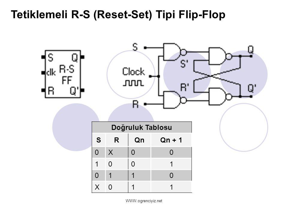 Tetiklemeli R-S (Reset-Set) Tipi Flip-Flop Doğruluk Tablosu SRQnQn + 1 0X00 1001 0110 X011 WWW.ogrenciyiz.net