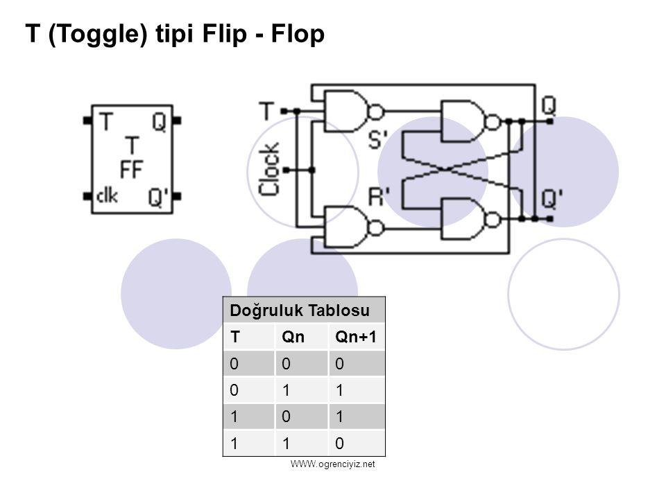 T (Toggle) tipi Flip - Flop Doğruluk Tablosu TQnQn+1 000 011 101 110 WWW.ogrenciyiz.net