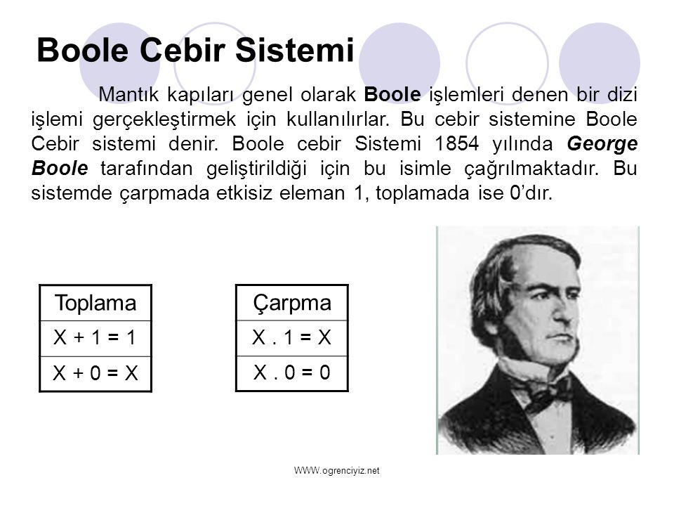 Mantık kapıları genel olarak Boole işlemleri denen bir dizi işlemi gerçekleştirmek için kullanılırlar. Bu cebir sistemine Boole Cebir sistemi denir. B