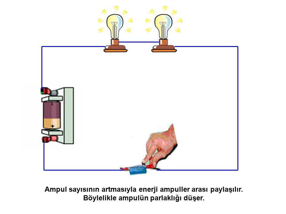 Ampulün parlaklığını etkileyen değişkenler nelerdir.