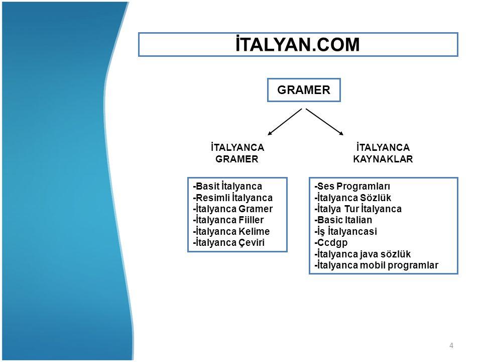 4 İTALYANCA GRAMER İTALYANCA KAYNAKLAR -Basit İtalyanca -Resimli İtalyanca -İtalyanca Gramer -İtalyanca Fiiller -İtalyanca Kelime -İtalyanca Çeviri -S