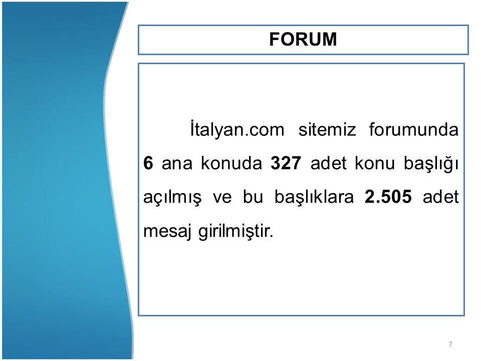 7 FORUM İtalyan.com sitemiz forumunda 6 ana konuda 327 adet konu başlığı açılmış ve bu başlıklara 2.505 adet mesaj girilmiştir.