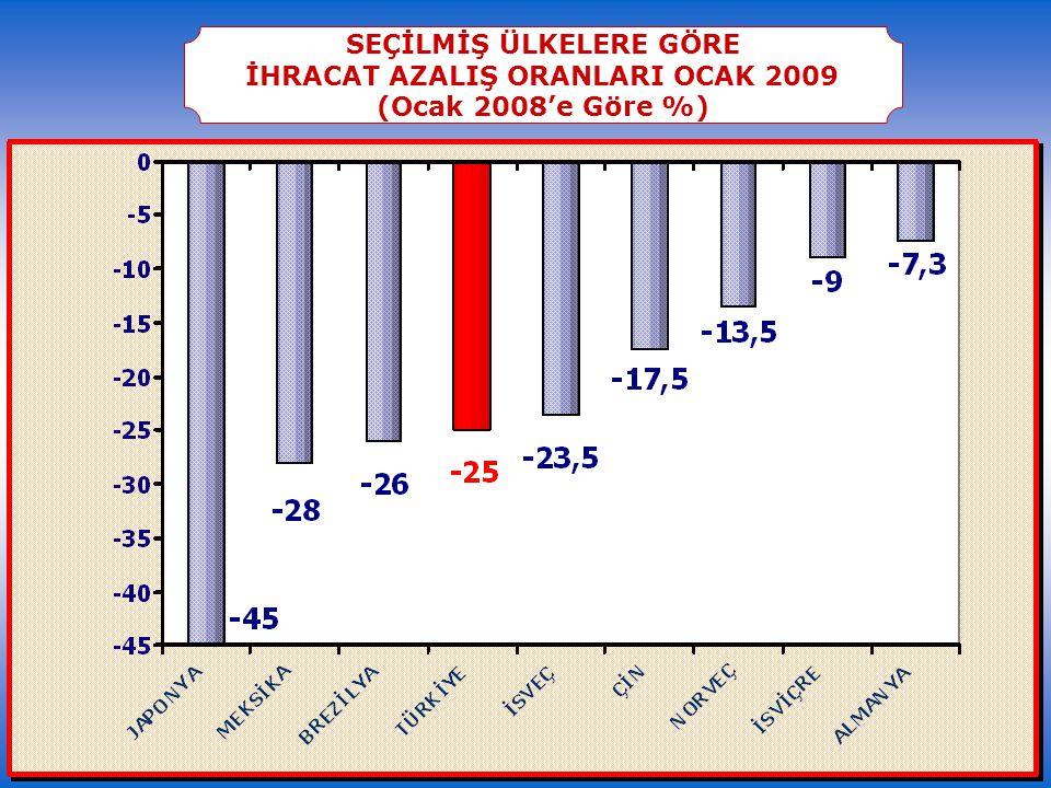 KREDİ KARTI VE TÜKETİCİ KREDİLERİ FAİZ ORANLARI (%)