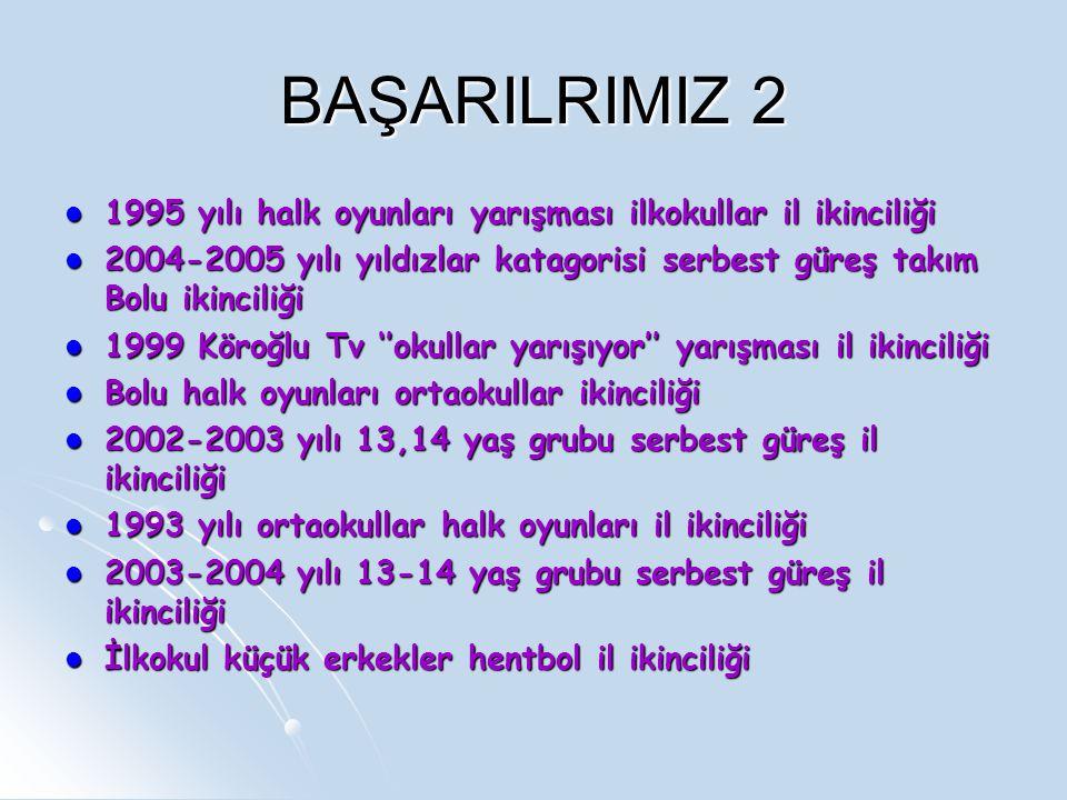 BAŞARILRIMIZ 2 1995 yılı halk oyunları yarışması ilkokullar il ikinciliği 1995 yılı halk oyunları yarışması ilkokullar il ikinciliği 2004-2005 yılı yıldızlar katagorisi serbest güreş takım Bolu ikinciliği 2004-2005 yılı yıldızlar katagorisi serbest güreş takım Bolu ikinciliği 1999 Köroğlu Tv ''okullar yarışıyor'' yarışması il ikinciliği 1999 Köroğlu Tv ''okullar yarışıyor'' yarışması il ikinciliği Bolu halk oyunları ortaokullar ikinciliği Bolu halk oyunları ortaokullar ikinciliği 2002-2003 yılı 13,14 yaş grubu serbest güreş il ikinciliği 2002-2003 yılı 13,14 yaş grubu serbest güreş il ikinciliği 1993 yılı ortaokullar halk oyunları il ikinciliği 1993 yılı ortaokullar halk oyunları il ikinciliği 2003-2004 yılı 13-14 yaş grubu serbest güreş il ikinciliği 2003-2004 yılı 13-14 yaş grubu serbest güreş il ikinciliği İlkokul küçük erkekler hentbol il ikinciliği İlkokul küçük erkekler hentbol il ikinciliği
