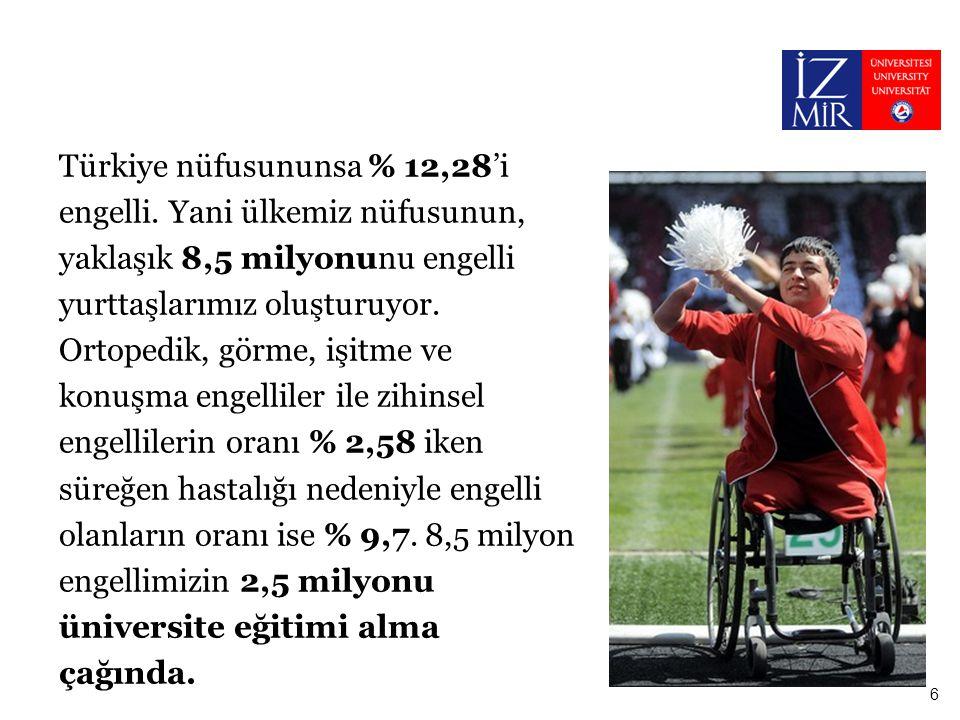 Türkiye nüfusununsa % 12,28'i engelli. Yani ülkemiz nüfusunun, yaklaşık 8,5 milyonunu engelli yurttaşlarımız oluşturuyor. Ortopedik, görme, işitme ve