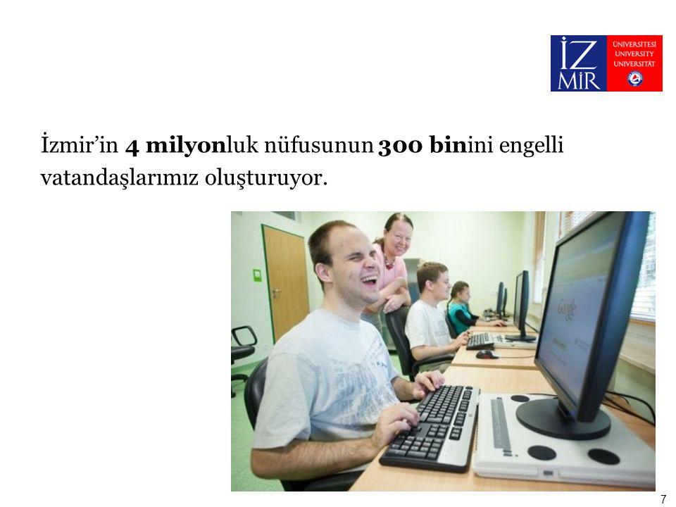 İzmir'in 4 milyonluk nüfusunun 300 binini engelli vatandaşlarımız oluşturuyor. 7
