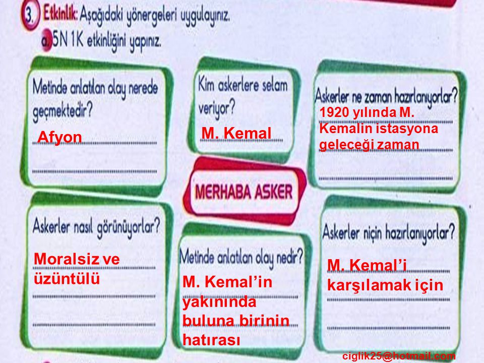 ciglik25@hotmail.com Afyon M. Kemal 1920 yılında M. Kemalin istasyona geleceği zaman Moralsiz ve üzüntülü M. Kemal'in yakınında buluna birinin hatıras