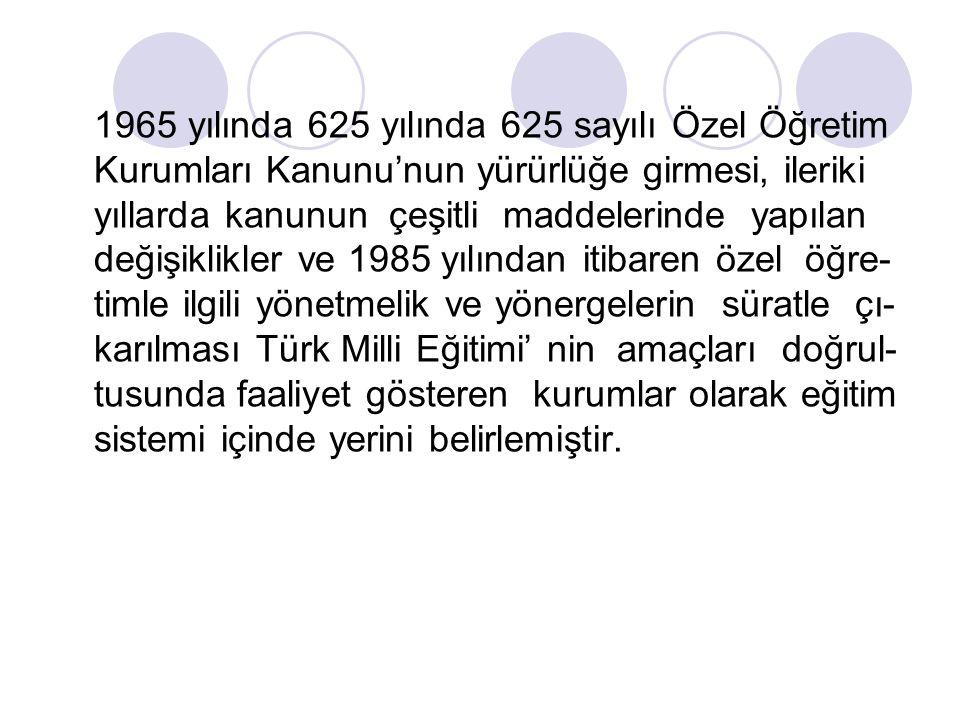 1965 yılında 625 yılında 625 sayılı Özel Öğretim Kurumları Kanunu'nun yürürlüğe girmesi, ileriki yıllarda kanunun çeşitli maddelerinde yapılan değişik