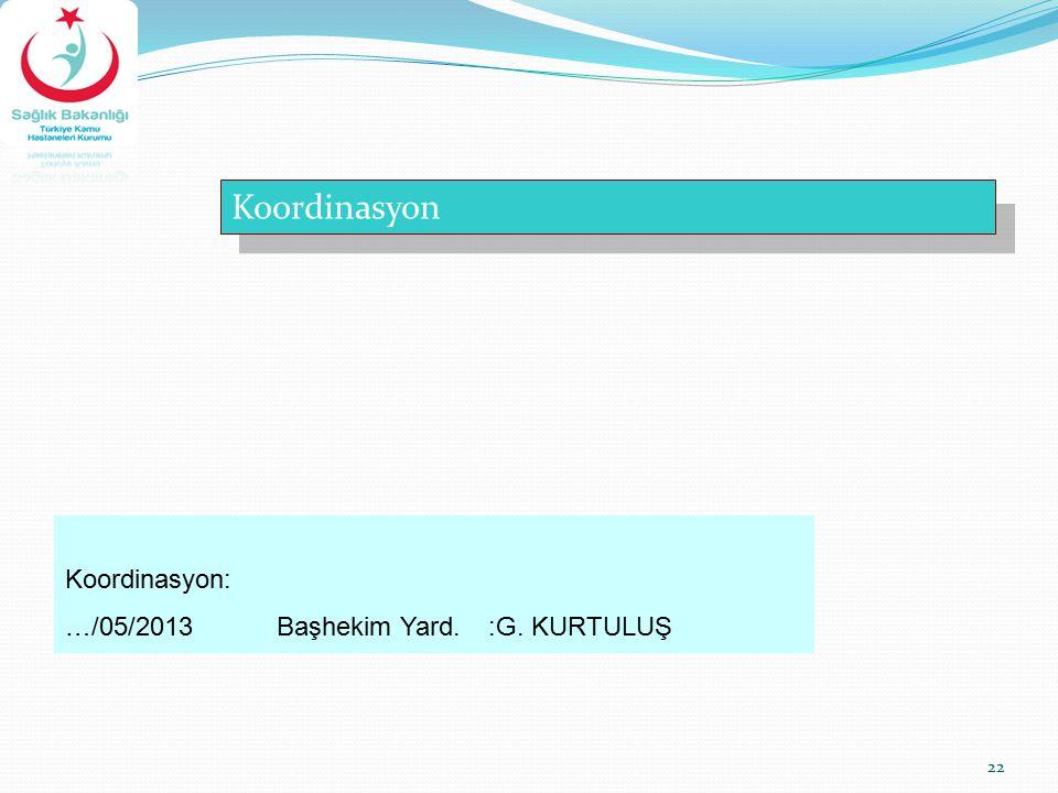 22 Koordinasyon Koordinasyon: …/05/2013Başhekim Yard. :G. KURTULUŞ