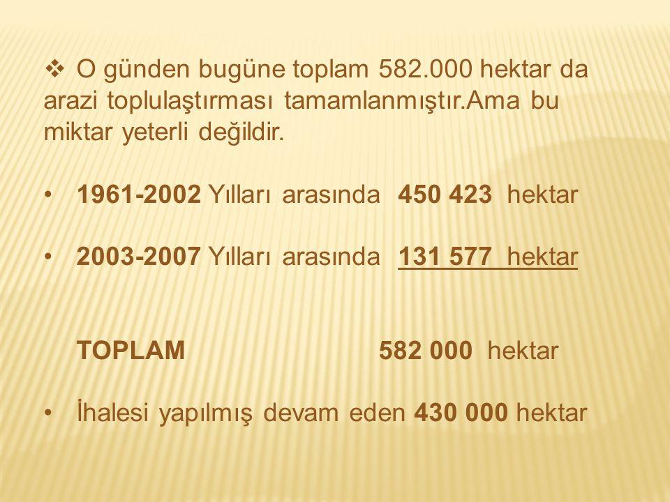  O günden bugüne toplam 582.000 hektar da arazi toplulaştırması tamamlanmıştır.Ama bu miktar yeterli değildir.