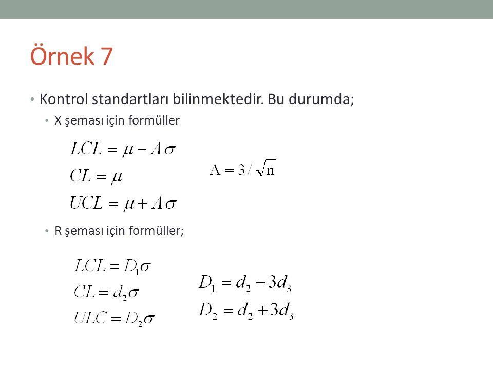 Örnek 7 Kontrol standartları bilinmektedir. Bu durumda; X şeması için formüller R şeması için formüller;