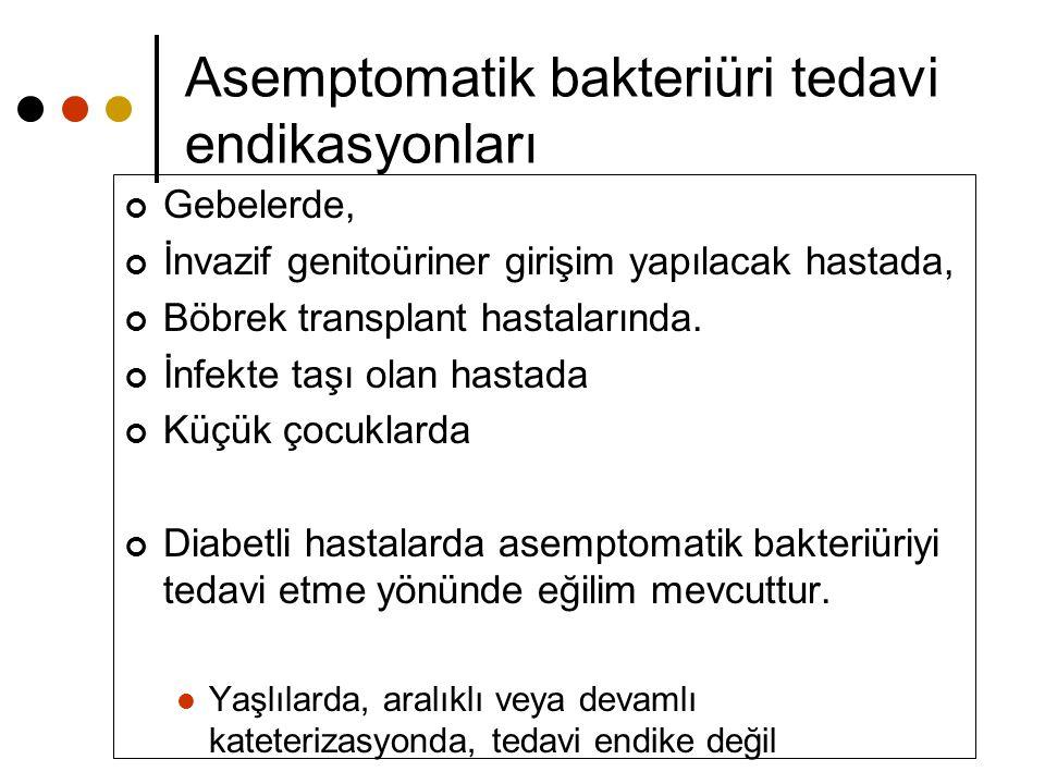 Asemptomatik bakteriüri tedavi endikasyonları Gebelerde, İnvazif genitoüriner girişim yapılacak hastada, Böbrek transplant hastalarında. İnfekte taşı