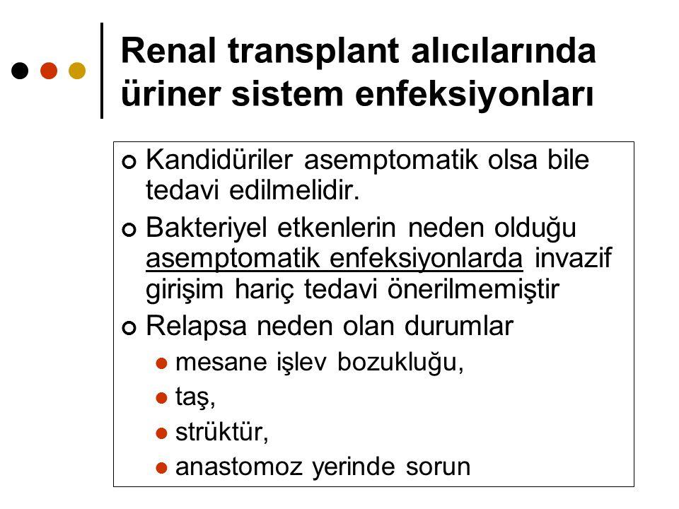 Renal transplant alıcılarında üriner sistem enfeksiyonları Kandidüriler asemptomatik olsa bile tedavi edilmelidir. Bakteriyel etkenlerin neden olduğu