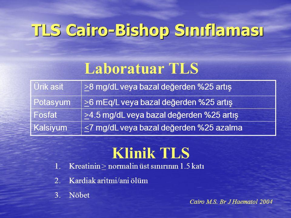 TLS Cairo-Bishop Sınıflaması Ürik asit>8 mg/dL veya bazal değerden %25 artış Potasyum>6 mEq/L veya bazal değerden %25 artış Fosfat>4.5 mg/dL veya baza