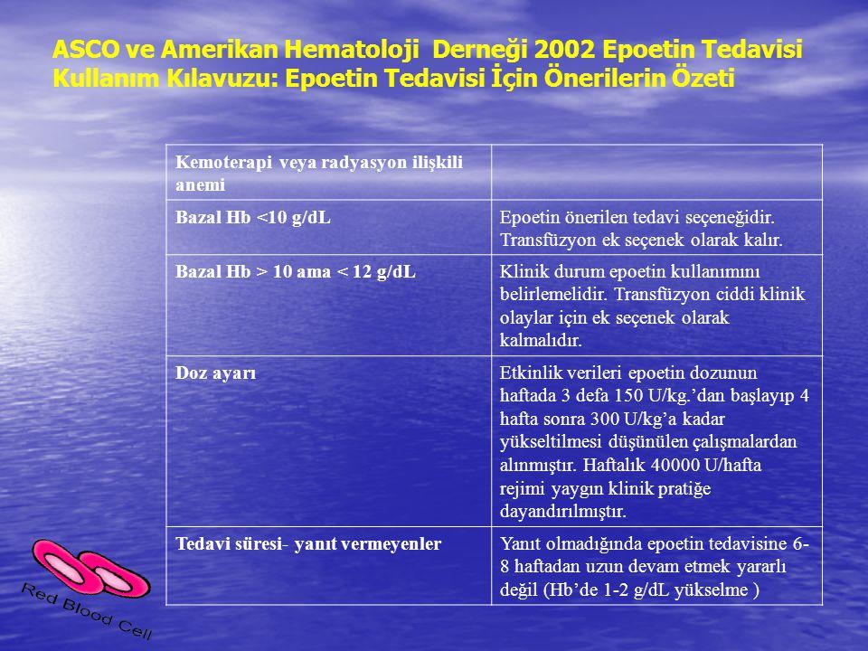 Kemoterapi veya radyasyon ilişkili anemi Bazal Hb <10 g/dLEpoetin önerilen tedavi seçeneğidir. Transfüzyon ek seçenek olarak kalır. Bazal Hb > 10 ama