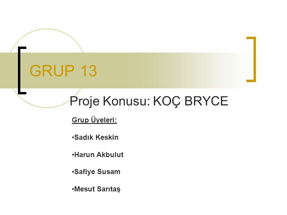 GRUP 13 Proje Konusu: KOÇ BRYCE Grup Üyeleri: Sadık Keskin Harun Akbulut Safiye Susam Mesut Sarıtaş