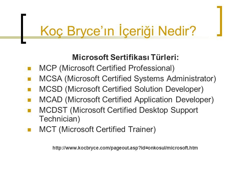 Koç Bryce'ın İçeriği Nedir? Microsoft Sertifikası Türleri: MCP (Microsoft Certified Professional) MCSA (Microsoft Certified Systems Administrator) MCS