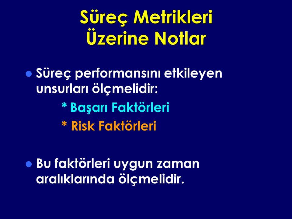 Süreç Metrikleri Üzerine Notlar Süreç Metrikleri Üzerine Notlar Süreç performansını etkileyen unsurları ölçmelidir: * Başarı Faktörleri * Risk Faktörl