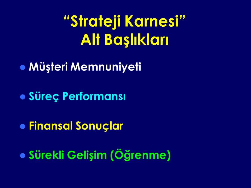 """""""Strateji Karnesi"""" Alt Başlıkları Müşteri Memnuniyeti Süreç Performansı Finansal Sonuçlar Sürekli Gelişim (Öğrenme)"""