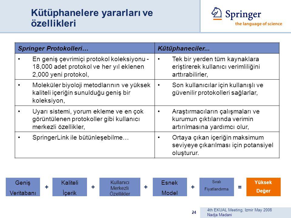 4th EKUAL Meeting, Izmir May 2008 Nadja Madani 24 Kütüphanelere yararları ve özellikleri Springer Protokolleri…Kütüphaneciler...