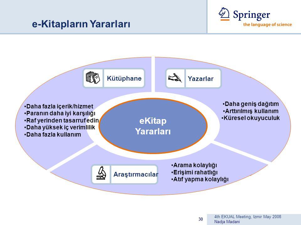 4th EKUAL Meeting, Izmir May 2008 Nadja Madani 30 e-Kitapların Yararları eKitap Yararları Daha fazla içerik/hizmet Paranın daha iyi karşılığı Raf yerinden tasarruf edin Daha yüksek iç verimlilik Daha fazla kullanım Daha geniş dağıtım Arttırılmış kullanım Küresel okuyuculuk Kütüphane Yazarlar Arama kolaylığı Erişimi rahatlığı Atıf yapma kolaylığı Araştırmacılar