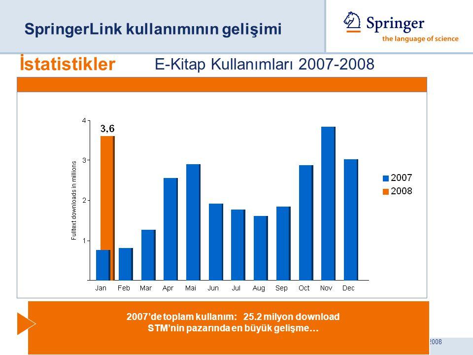 4th EKUAL Meeting, Izmir May 2008 Nadja Madani 39 E-Kitap Kullanımları 2007-2008 2007'de toplam kullanım: 25.2 milyon download STM'nin pazarında en büyük gelişme… İstatistikler SpringerLink kullanımının gelişimi