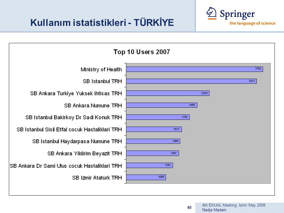 4th EKUAL Meeting, Izmir May 2008 Nadja Madani 40 Kullanım istatistikleri - TÜRKİYE
