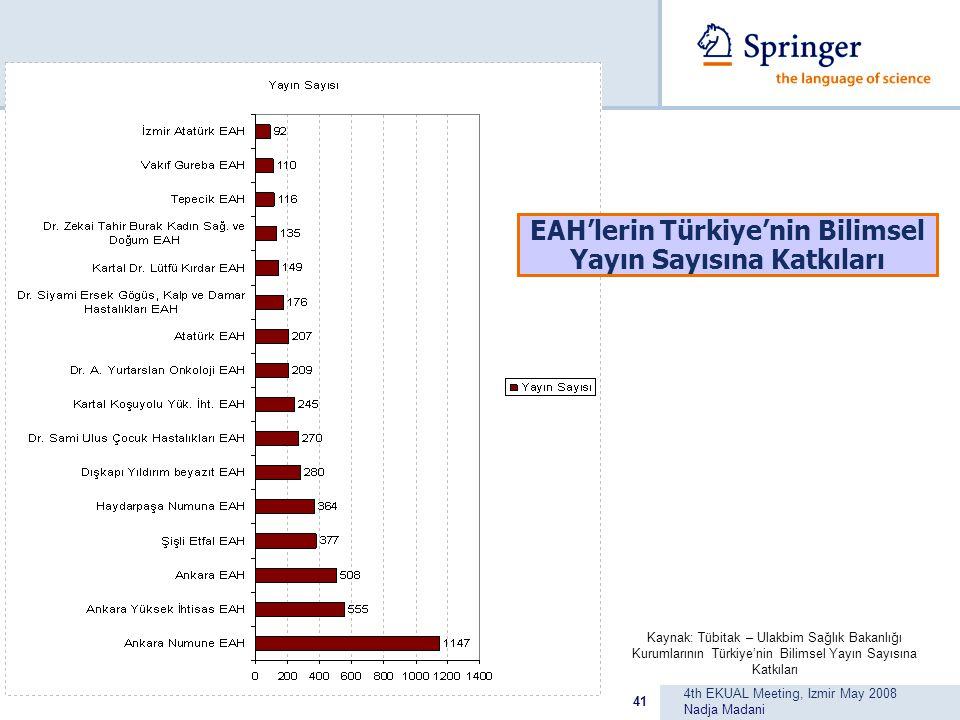 4th EKUAL Meeting, Izmir May 2008 Nadja Madani 41 Kaynak: Tübitak – Ulakbim Sağlık Bakanlığı Kurumlarının Türkiye'nin Bilimsel Yayın Sayısına Katkıları EAH'lerin Türkiye'nin Bilimsel Yayın Sayısına Katkıları