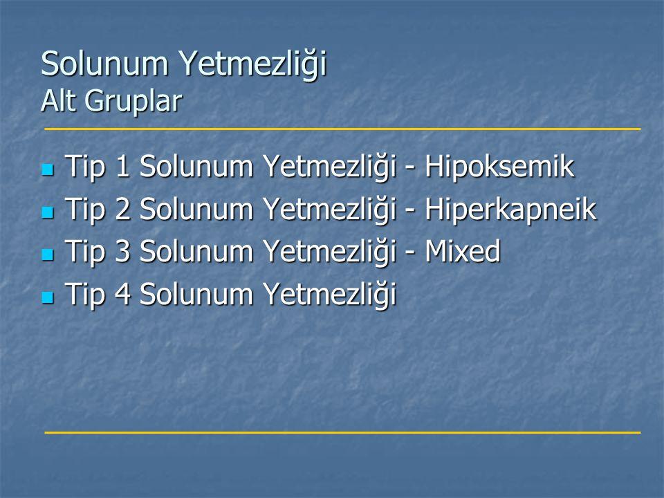Solunum Yetmezliği Alt Gruplar Tip 1 Solunum Yetmezliği - Hipoksemik Tip 1 Solunum Yetmezliği - Hipoksemik Tip 2 Solunum Yetmezliği - Hiperkapneik Tip