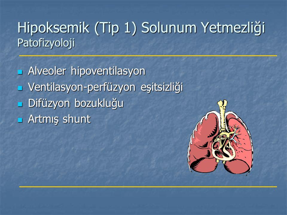 Hipoksemik (Tip 1) Solunum Yetmezliği Patofizyoloji Alveoler hipoventilasyon Alveoler hipoventilasyon Ventilasyon-perfüzyon eşitsizliği Ventilasyon-pe