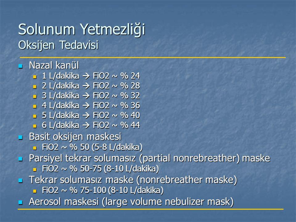 Nazal kanül Nazal kanül 1 L/dakika  FiO2 ~ % 24 1 L/dakika  FiO2 ~ % 24 2 L/dakika  FiO2 ~ % 28 2 L/dakika  FiO2 ~ % 28 3 L/dakika  FiO2 ~ % 32 3