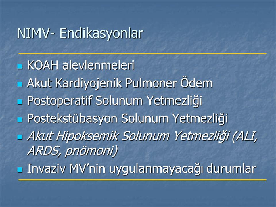 NIMV- Endikasyonlar KOAH alevlenmeleri KOAH alevlenmeleri Akut Kardiyojenik Pulmoner Ödem Akut Kardiyojenik Pulmoner Ödem Postoperatif Solunum Yetmezl