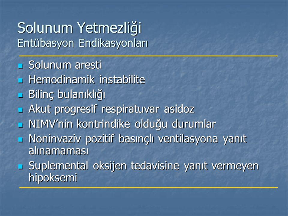 Solunum Yetmezliği Entübasyon Endikasyonları Solunum aresti Solunum aresti Hemodinamik instabilite Hemodinamik instabilite Bilinç bulanıklığı Bilinç b