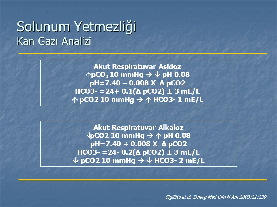 Solunum Yetmezliği Kan Gazı Analizi Akut Respiratuvar Asidoz  pCO 2 10 mmHg   pH 0.08 pH=7.40 – 0.008 X Δ pCO2 HCO3- =24+ 0.1(Δ pCO2) ± 3 mE/L  pC