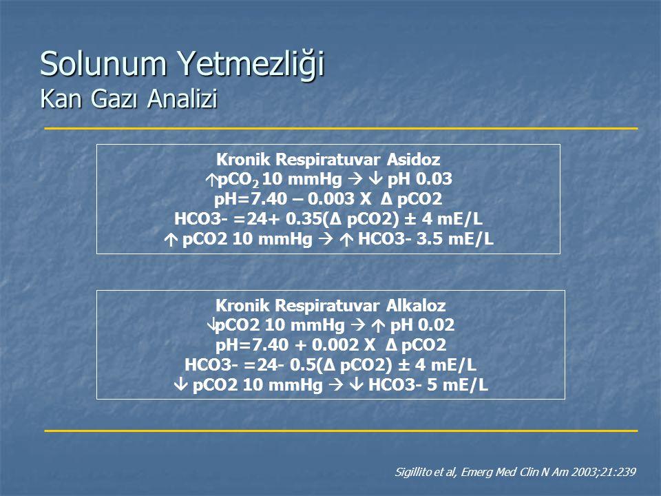 Solunum Yetmezliği Kan Gazı Analizi Kronik Respiratuvar Asidoz  pCO 2 10 mmHg   pH 0.03 pH=7.40 – 0.003 X Δ pCO2 HCO3- =24+ 0.35(Δ pCO2) ± 4 mE/L 