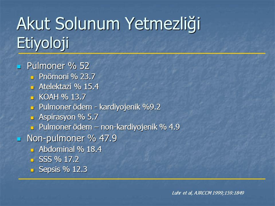 Pulmoner % 52 Pulmoner % 52 Pnömoni % 23.7 Pnömoni % 23.7 Atelektazi % 15.4 Atelektazi % 15.4 KOAH % 13.7 KOAH % 13.7 Pulmoner ödem - kardiyojenik %9.
