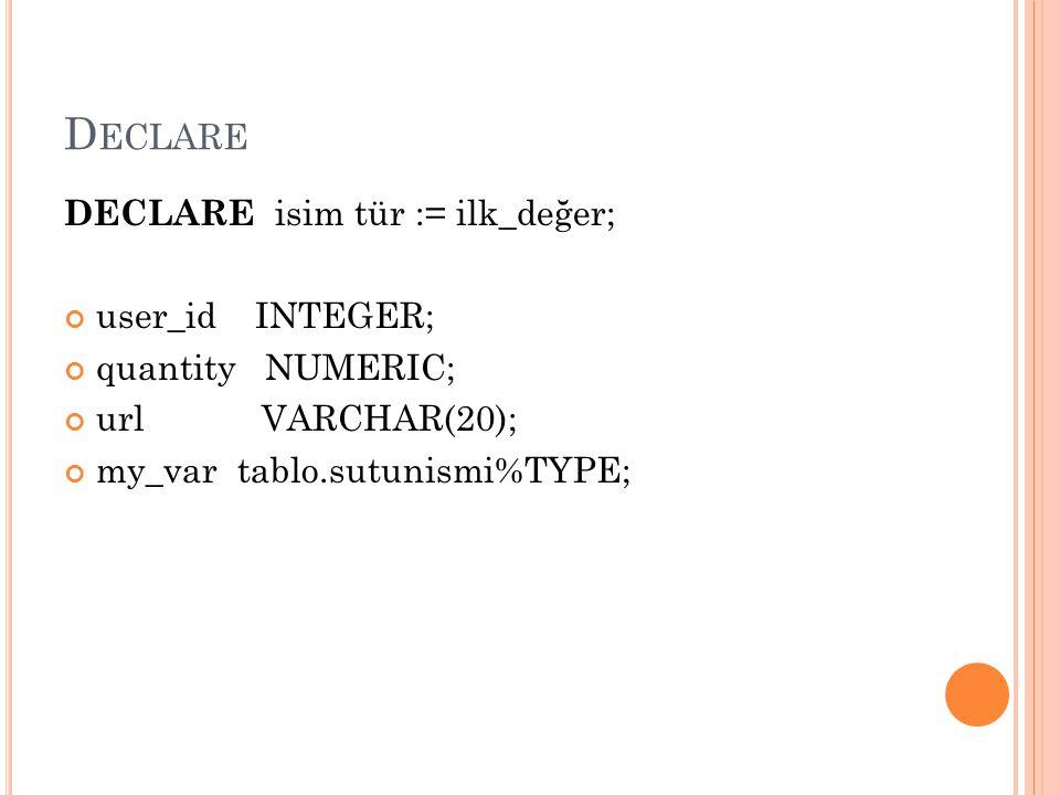 Ö RNEK – 1 Girdi olarak verilen 2 sayının toplamını bulan fonksiyonu yazınız ve (22,63) parametreleri için çalıştırınız.