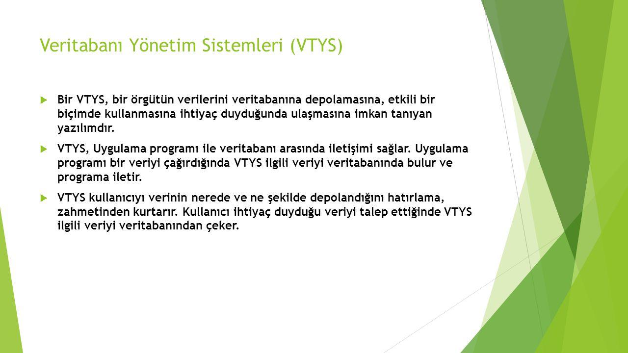 Veritabanı Yönetim Sistemleri (VTYS)  Bir VTYS, bir örgütün verilerini veritabanına depolamasına, etkili bir biçimde kullanmasına ihtiyaç duyduğunda