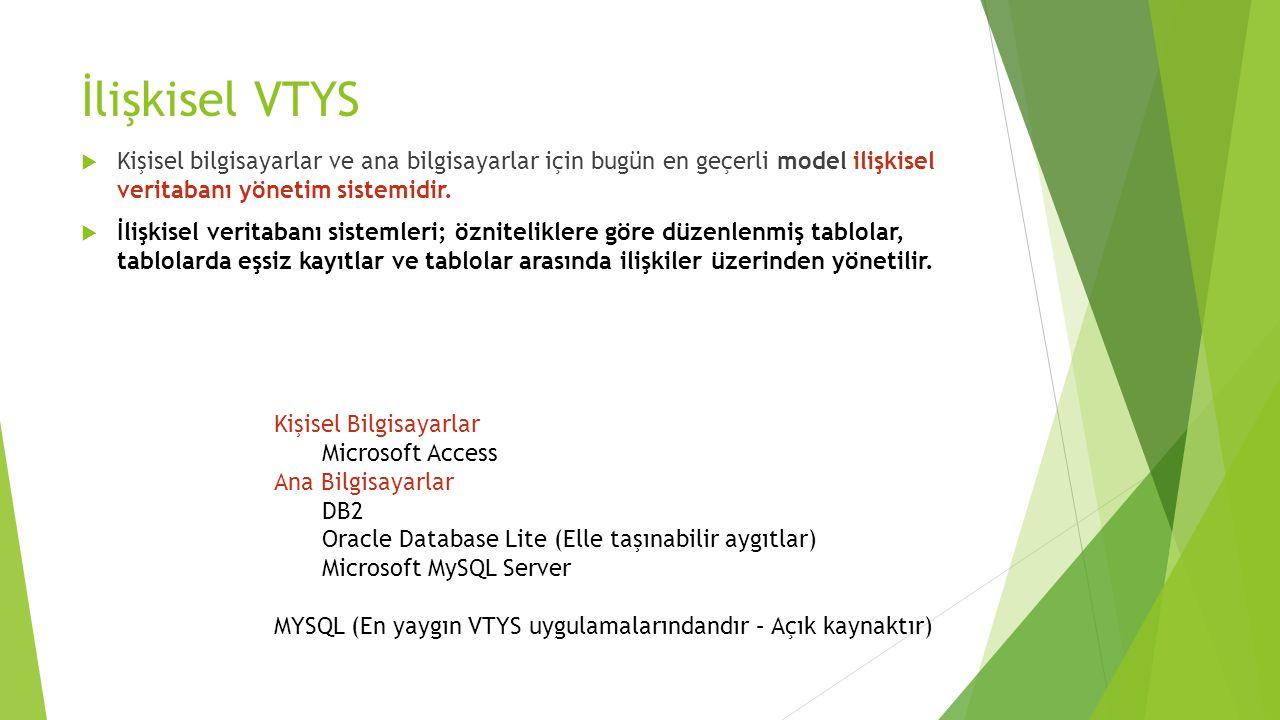 İlişkisel VTYS  Kişisel bilgisayarlar ve ana bilgisayarlar için bugün en geçerli model ilişkisel veritabanı yönetim sistemidir.  İlişkisel veritaban